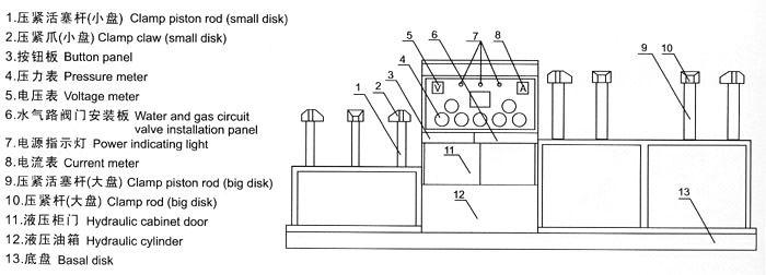 焊接阀门液压测试台-液压